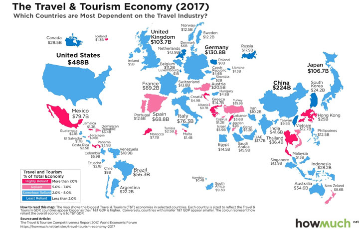 Which ASEAN Countries Most Rely on Income from Tourism?