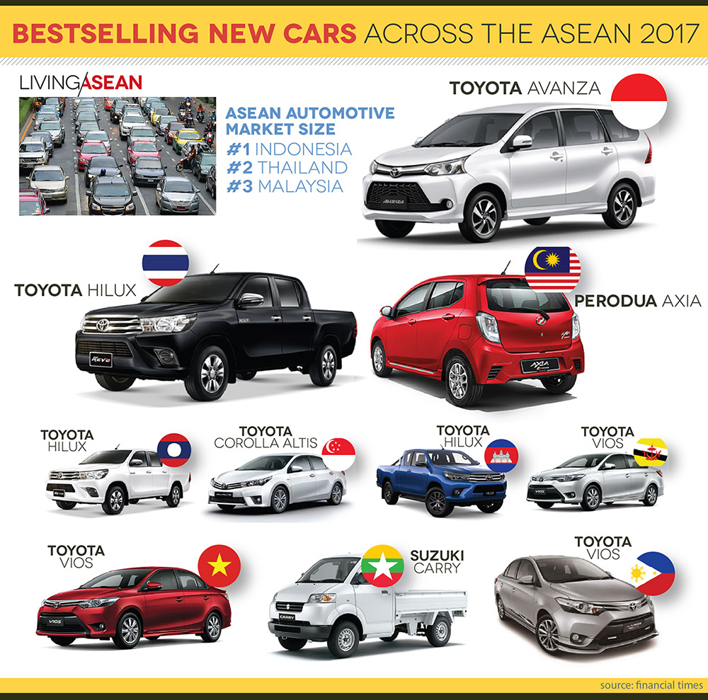 ASEAN's Car Market Updates // Living ASEAN // Southeast